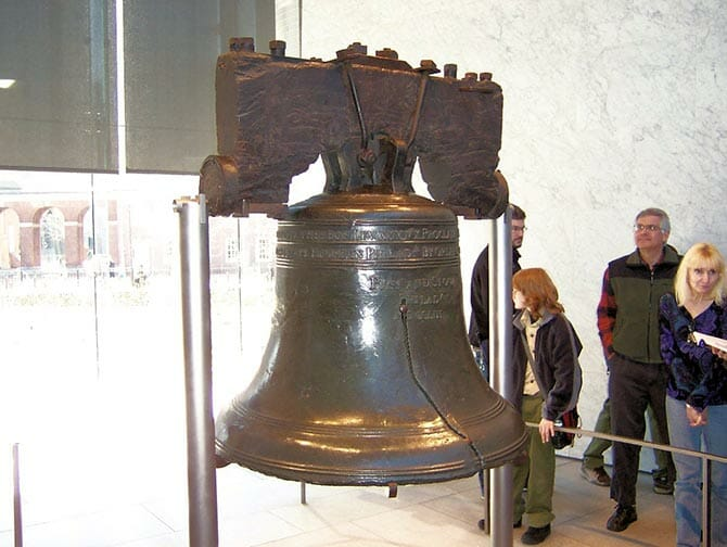 Liberty Bell Trip from New York
